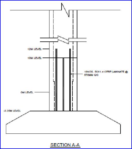Retrofit design